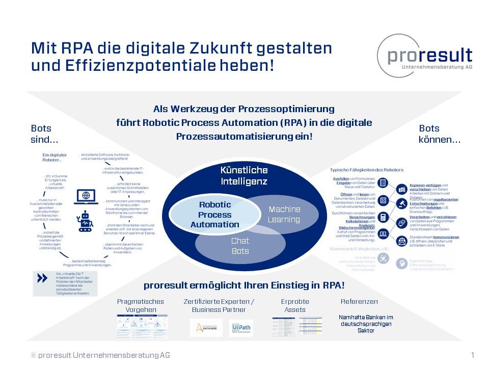 Erfolgreiche Einführung von Robotic Process Automation (RPA) in einer Spezialbank im Geno-Sektor