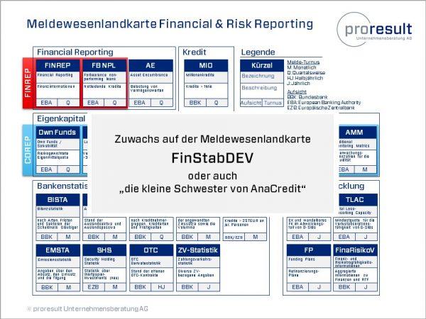FinStabDEV – Neue Meldung soll Risiken im Wohnimmobilienmarkt aufdecken